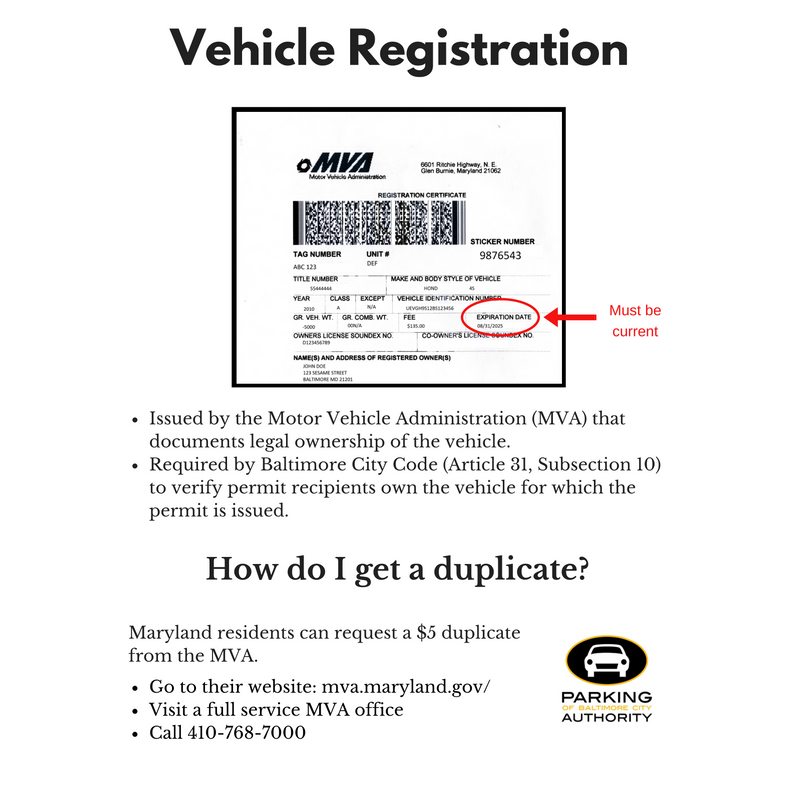 maryland motor vehicle license renewal vehicle ideas